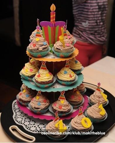 muffini za rođendan Čokoladni rum muffinsi — Coolinarika muffini za rođendan