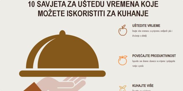 10 Savjeta za uštedu vremena koje možete iskoristiti za kuhanje